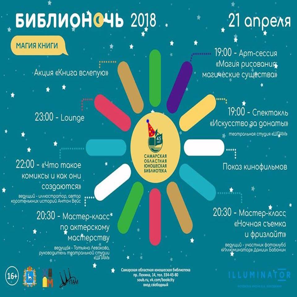 Библионочь 2018 в Самарской областной юношеской библиотеке